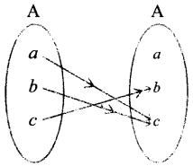 Samacheer Kalvi 11th Maths Solutions Chapter 1 கணங்கள், தொடர்புகள் மற்றும் சார்புகள் Ex 1.3 4