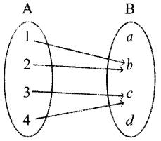 Samacheer Kalvi 11th Maths Solutions Chapter 1 கணங்கள், தொடர்புகள் மற்றும் சார்புகள் Ex 1.3 6