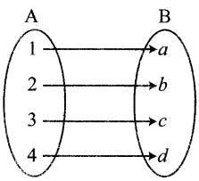Samacheer Kalvi 11th Maths Solutions Chapter 1 கணங்கள், தொடர்புகள் மற்றும் சார்புகள் Ex 1.3 7