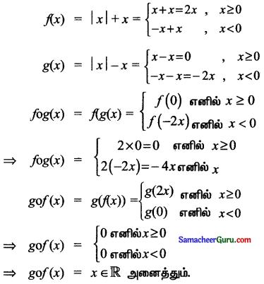 Samacheer Kalvi 11th Maths Solutions Chapter 1 கணங்கள், தொடர்புகள் மற்றும் சார்புகள் Ex 1.3 9