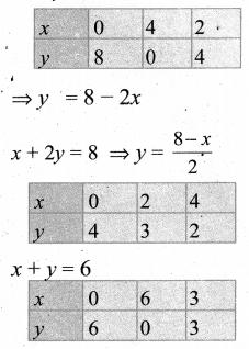 Samacheer Kalvi 11th Maths Solutions Chapter 2 அடிப்படை இயற்கணிதம் Ex 2.10 10