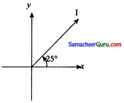 Samacheer Kalvi 11th Maths Solutions Chapter 3 அடிப்படை இயற்கணிதம் Ex 3.1 1
