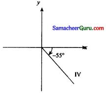 Samacheer Kalvi 11th Maths Solutions Chapter 3 அடிப்படை இயற்கணிதம் Ex 3.1 3