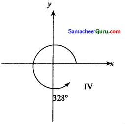 Samacheer Kalvi 11th Maths Solutions Chapter 3 அடிப்படை இயற்கணிதம் Ex 3.1 4