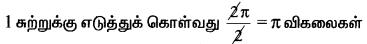 Samacheer Kalvi 11th Maths Solutions Chapter 3 அடிப்படை இயற்கணிதம் Ex 3.12 11
