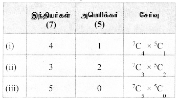 Samacheer Kalvi 11th Maths Solutions Chapter 4 சேர்ப்பியல் மற்றும் கணிதத் தொகுத்தறிதல் Ex 4.3 25