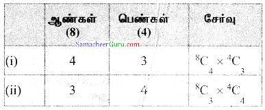 Samacheer Kalvi 11th Maths Solutions Chapter 4 சேர்ப்பியல் மற்றும் கணிதத் தொகுத்தறிதல் Ex 4.3 28