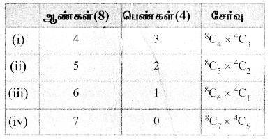 Samacheer Kalvi 11th Maths Solutions Chapter 4 சேர்ப்பியல் மற்றும் கணிதத் தொகுத்தறிதல் Ex 4.3 30