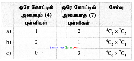 Samacheer Kalvi 11th Maths Solutions Chapter 4 சேர்ப்பியல் மற்றும் கணிதத் தொகுத்தறிதல் Ex 4.3 40