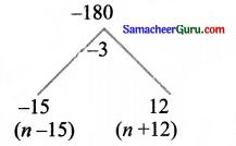 Samacheer Kalvi 11th Maths Solutions Chapter 4 சேர்ப்பியல் மற்றும் கணிதத் தொகுத்தறிதல் Ex 4.3 42
