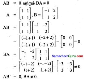 Tamilnadu Samacheer Kalvi 11th Maths Solutions Chapter 7 கணங்கள், தொடர்புகள் மற்றும் சார்புகள் Ex 7.1 11