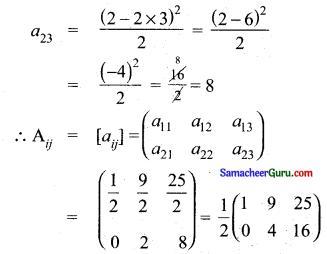 Tamilnadu Samacheer Kalvi 11th Maths Solutions Chapter 7 கணங்கள், தொடர்புகள் மற்றும் சார்புகள் Ex 7.1 2