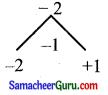 Tamilnadu Samacheer Kalvi 11th Maths Solutions Chapter 7 கணங்கள், தொடர்புகள் மற்றும் சார்புகள் Ex 7.2 10