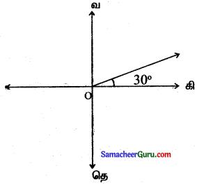 Tamilnadu Samacheer Kalvi 11th Maths Solutions Chapter 8 கணங்கள், தொடர்புகள் மற்றும் சார்புகள் Ex 8.1 1