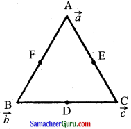 Tamilnadu Samacheer Kalvi 11th Maths Solutions Chapter 8 கணங்கள், தொடர்புகள் மற்றும் சார்புகள் Ex 8.1 11