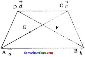 Tamilnadu Samacheer Kalvi 11th Maths Solutions Chapter 8 கணங்கள், தொடர்புகள் மற்றும் சார்புகள் Ex 8.1 13