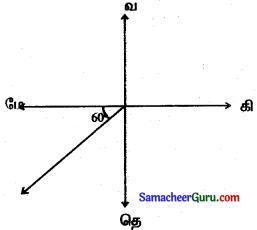 Tamilnadu Samacheer Kalvi 11th Maths Solutions Chapter 8 கணங்கள், தொடர்புகள் மற்றும் சார்புகள் Ex 8.1 2