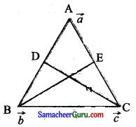 Tamilnadu Samacheer Kalvi 11th Maths Solutions Chapter 8 கணங்கள், தொடர்புகள் மற்றும் சார்புகள் Ex 8.1 4