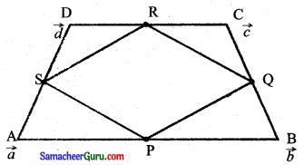 Tamilnadu Samacheer Kalvi 11th Maths Solutions Chapter 8 கணங்கள், தொடர்புகள் மற்றும் சார்புகள் Ex 8.1 7