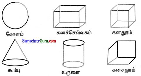 Samacheer Kalvi 3rd Maths Guide Term 1 Chapter 1 வடிவியல் 18
