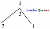 Samacheer Kalvi 11th Maths Solutions Chapter 4 சேர்ப்பியல் மற்றும் கணிதத் தொகுத்தறிதல் Ex 4.4 4