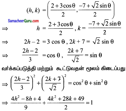 Samacheer Kalvi 11th Maths Solutions Chapter 6 இருபரிமாண பகுமுறை வடிவியல் Ex 6.1 10