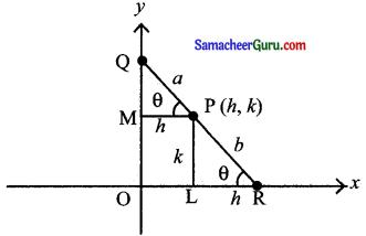 Samacheer Kalvi 11th Maths Solutions Chapter 6 இருபரிமாண பகுமுறை வடிவியல் Ex 6.1 11
