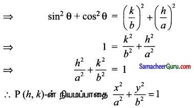 Samacheer Kalvi 11th Maths Solutions Chapter 6 இருபரிமாண பகுமுறை வடிவியல் Ex 6.1 12