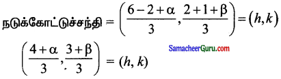 Samacheer Kalvi 11th Maths Solutions Chapter 6 இருபரிமாண பகுமுறை வடிவியல் Ex 6.1 14