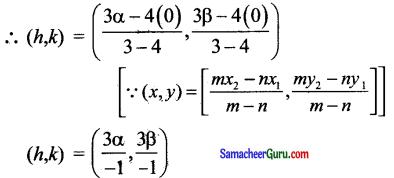 Samacheer Kalvi 11th Maths Solutions Chapter 6 இருபரிமாண பகுமுறை வடிவியல் Ex 6.1 15