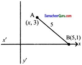 Samacheer Kalvi 11th Maths Solutions Chapter 6 இருபரிமாண பகுமுறை வடிவியல் Ex 6.1 18