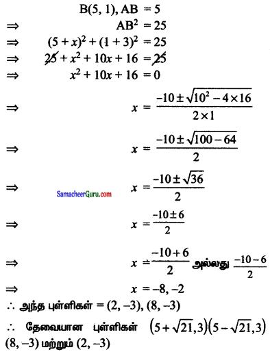 Samacheer Kalvi 11th Maths Solutions Chapter 6 இருபரிமாண பகுமுறை வடிவியல் Ex 6.1 21