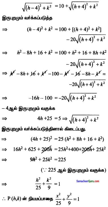 Samacheer Kalvi 11th Maths Solutions Chapter 6 இருபரிமாண பகுமுறை வடிவியல் Ex 6.1 23