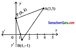 Samacheer Kalvi 11th Maths Solutions Chapter 6 இருபரிமாண பகுமுறை வடிவியல் Ex 6.1 5