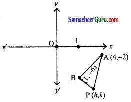 Samacheer Kalvi 11th Maths Solutions Chapter 6 இருபரிமாண பகுமுறை வடிவியல் Ex 6.1 6