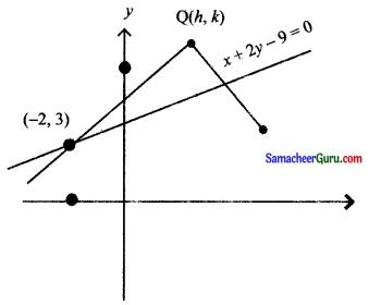 Samacheer Kalvi 11th Maths Solutions Chapter 6 இருபரிமாண பகுமுறை வடிவியல் Ex 6.3 21