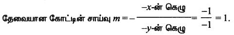 Samacheer Kalvi 11th Maths Solutions Chapter 6 இருபரிமாண பகுமுறை வடிவியல் Ex 6.3 4