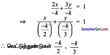 Samacheer Kalvi 11th Maths Solutions Chapter 6 இருபரிமாண பகுமுறை வடிவியல் Ex 6.3 7