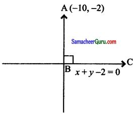 Samacheer Kalvi 11th Maths Solutions Chapter 6 இருபரிமாண பகுமுறை வடிவியல் Ex 6.3 9