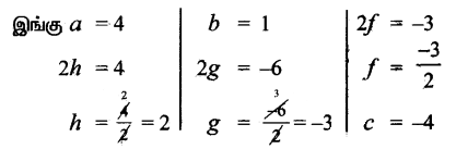 Samacheer Kalvi 11th Maths Solutions Chapter 6 இருபரிமாண பகுமுறை வடிவியல் Ex 6.4 1