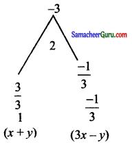 Samacheer Kalvi 11th Maths Solutions Chapter 6 இருபரிமாண பகுமுறை வடிவியல் Ex 6.4 10