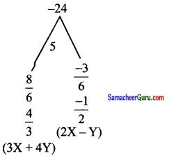 Samacheer Kalvi 11th Maths Solutions Chapter 6 இருபரிமாண பகுமுறை வடிவியல் Ex 6.4 11
