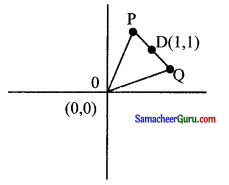 Samacheer Kalvi 11th Maths Solutions Chapter 6 இருபரிமாண பகுமுறை வடிவியல் Ex 6.4 15