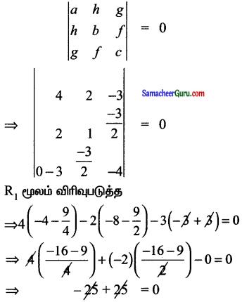 Samacheer Kalvi 11th Maths Solutions Chapter 6 இருபரிமாண பகுமுறை வடிவியல் Ex 6.4 2
