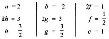 Samacheer Kalvi 11th Maths Solutions Chapter 6 இருபரிமாண பகுமுறை வடிவியல் Ex 6.4 3