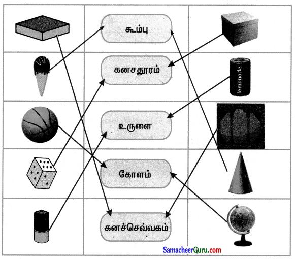 Samacheer Kalvi 3rd Maths Guide Term 1 Chapter 1 வடிவியல் 14