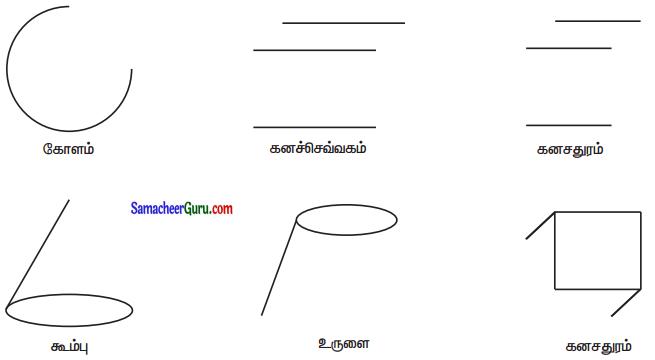 Samacheer Kalvi 3rd Maths Guide Term 1 Chapter 1 வடிவியல் 17