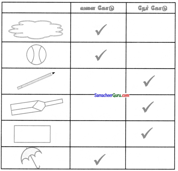 Samacheer Kalvi 3rd Maths Guide Term 1 Chapter 1 வடிவியல் 6
