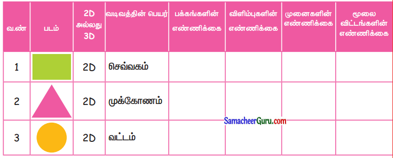 Samacheer Kalvi 3rd Maths Guide Term 1 Chapter 1 வடிவியல் 9