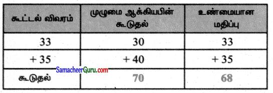 Samacheer Kalvi 3rd Maths Guide Term 1 Chapter 2 எண்கள் 109